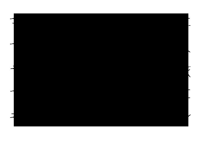 ハリガネーゼ