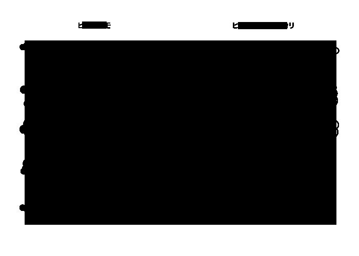 ヒツジグモ/ヒツジグモ-ポッカリ